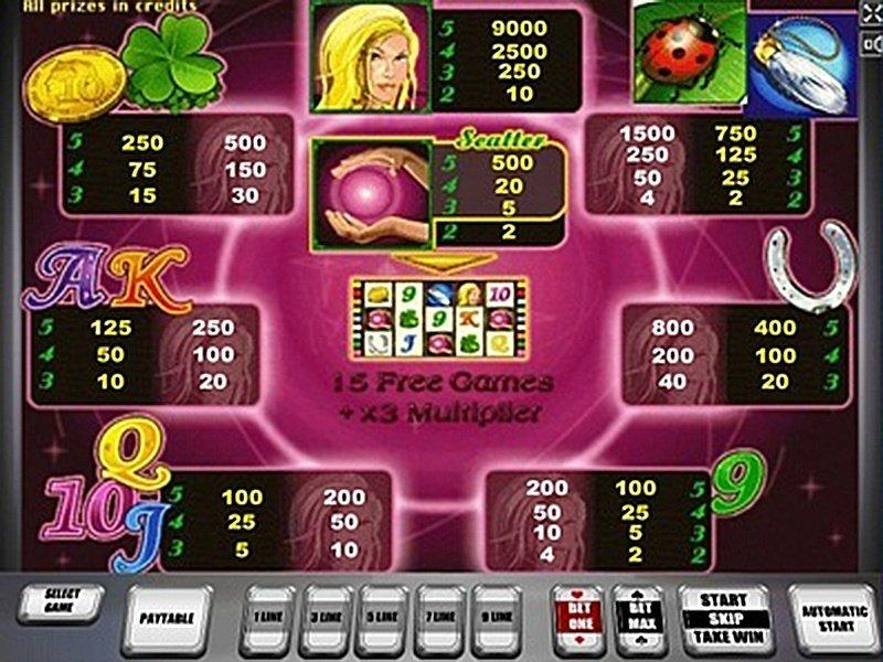 Free Slots Lady Lucky Charm